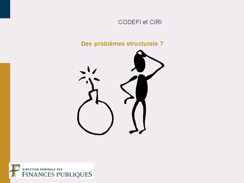 CODEFI et CIRI Des problèmes structurels ?