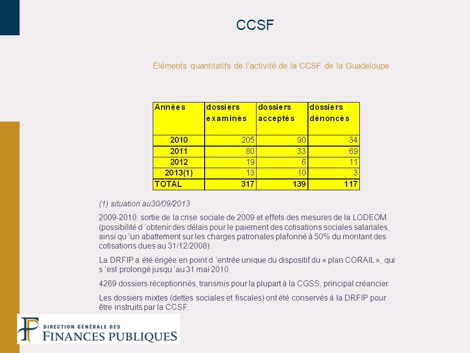 Éléments quantitatifs de lactivité de la CCSF de la Guadeloupe (1) situation au30/09/2013 2009-2010: sortie de la crise sociale de 2009 et effets des