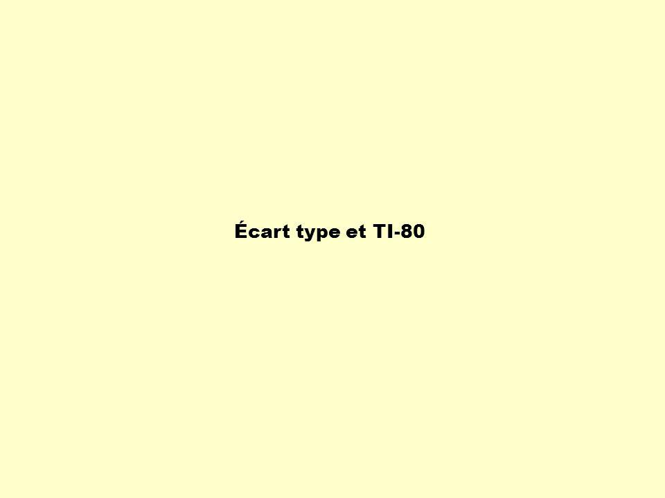 Écart type et TI-80