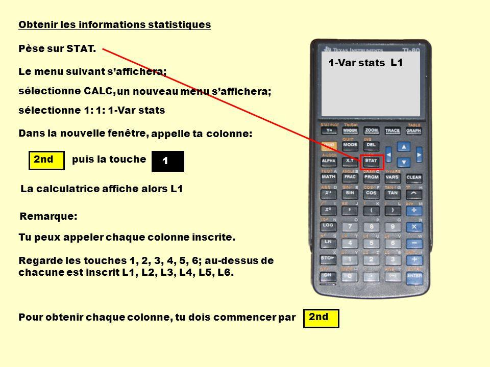 Obtenir les informations statistiques Pèse sur STAT. 2nd puis la touche 1 La calculatrice affiche alors L1 2nd Le menu suivant saffichera; EDIT CALC 1
