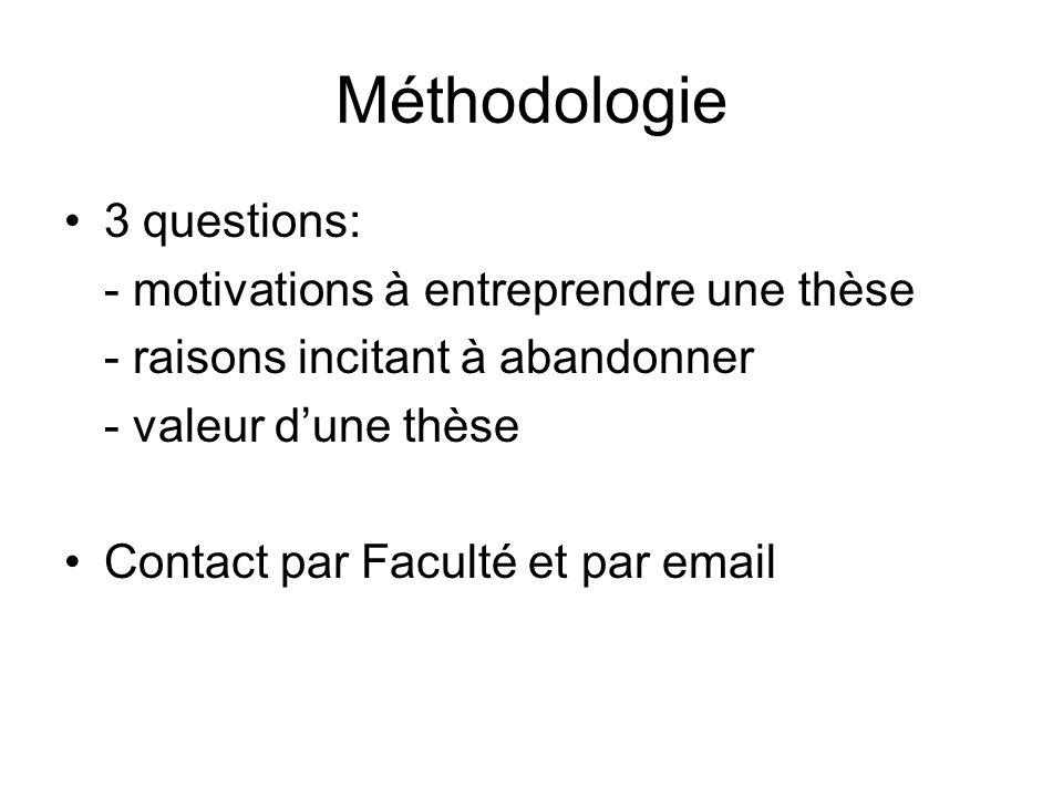 Méthodologie 3 questions: - motivations à entreprendre une thèse - raisons incitant à abandonner - valeur dune thèse Contact par Faculté et par email