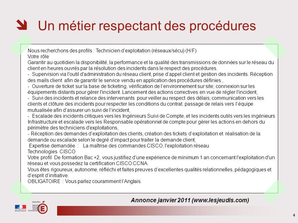 Un métier respectant des procédures 4 Annonce janvier 2011 (www.lesjeudis.com) Nous recherchons des profils : Technicien dexploitation (réseaux/sécu)