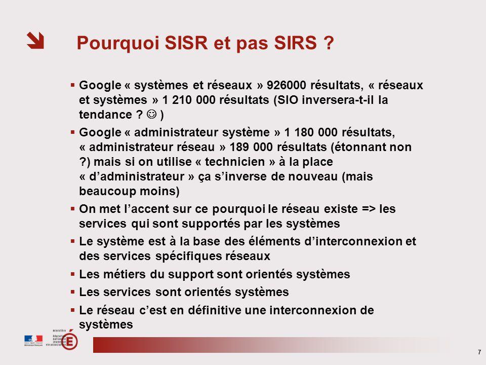 Pourquoi SISR et pas SIRS ? Google « systèmes et réseaux » 926000 résultats, « réseaux et systèmes » 1 210 000 résultats (SIO inversera-t-il la tendan