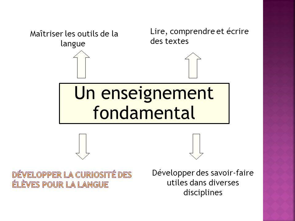Un enseignement fondamental Maîtriser les outils de la langue Lire, comprendre et écrire des textes Développer des savoir-faire utiles dans diverses d
