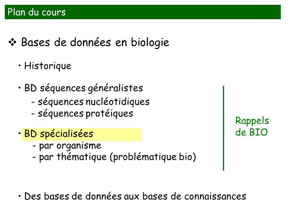Bases de données en biologie BD séquences généralistes - séquences nucléotidiques - séquences protéiques Historique Plan du cours Rappels de BIO BD spécialisées - par organisme - par thématique (problématique bio) Des bases de données aux bases de connaissances