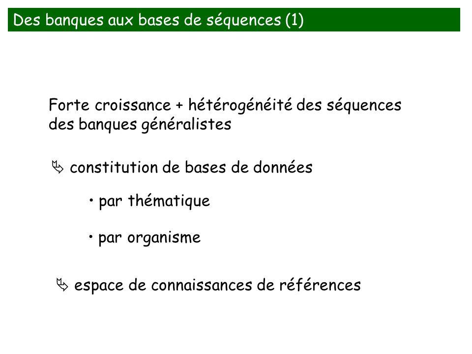 Forte croissance + hétérogénéité des séquences des banques généralistes constitution de bases de données par thématique par organisme espace de connaissances de références Des banques aux bases de séquences (1)