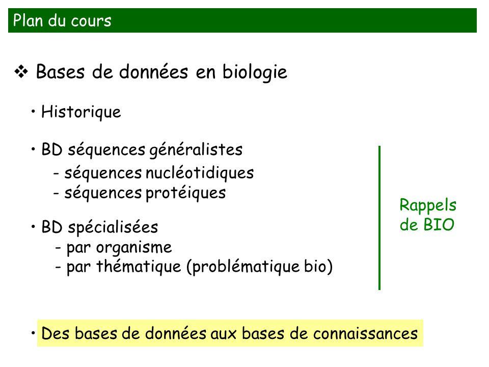 BD spécialisées - par organisme - par thématique (problématique bio) Bases de données en biologie BD séquences généralistes - séquences nucléotidiques - séquences protéiques Historique Plan du cours Rappels de BIO Des bases de données aux bases de connaissances