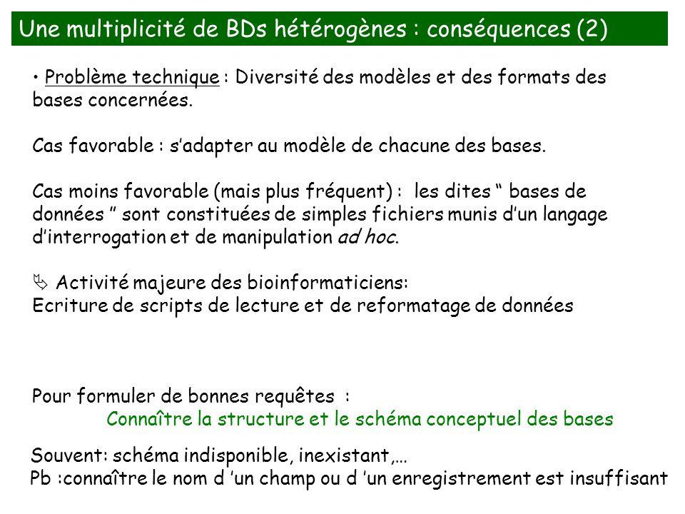 Problème technique : Diversité des modèles et des formats des bases concernées. Cas favorable : sadapter au modèle de chacune des bases. Cas moins fav