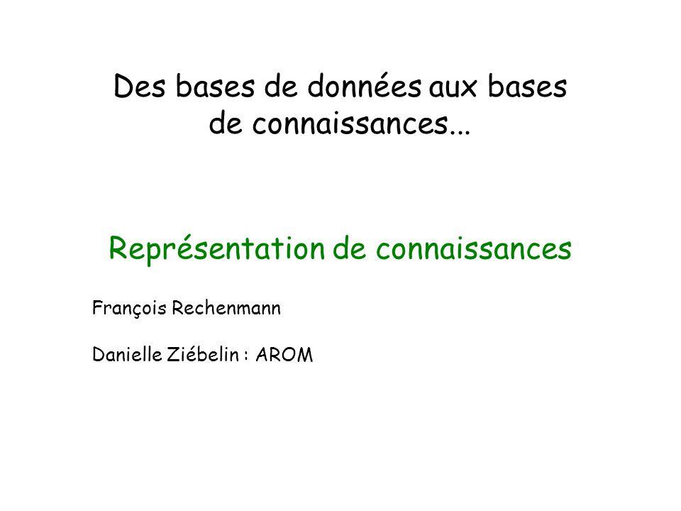 Représentation de connaissances François Rechenmann Danielle Ziébelin : AROM Des bases de données aux bases de connaissances...