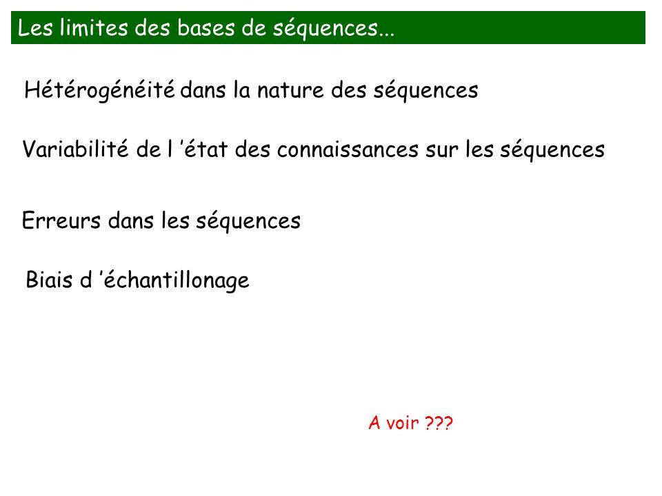 Les limites des bases de séquences... Hétérogénéité dans la nature des séquences Variabilité de l état des connaissances sur les séquences Erreurs dan