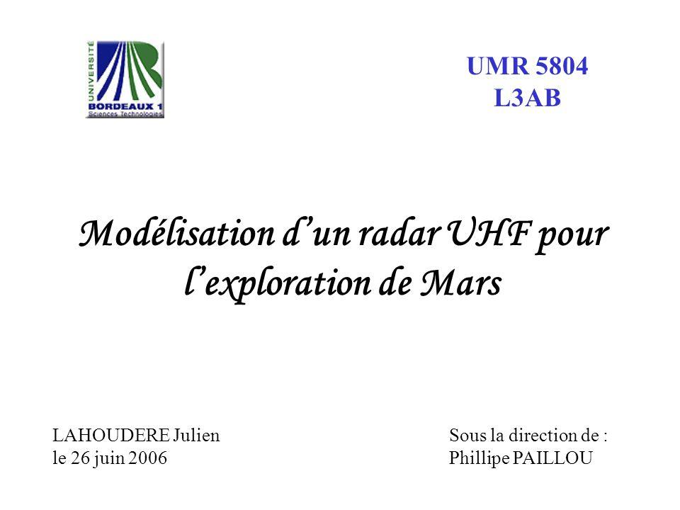 Modélisation dun radar UHF pour lexploration de Mars UMR 5804 L3AB LAHOUDERE Julien le 26 juin 2006 Sous la direction de : Phillipe PAILLOU