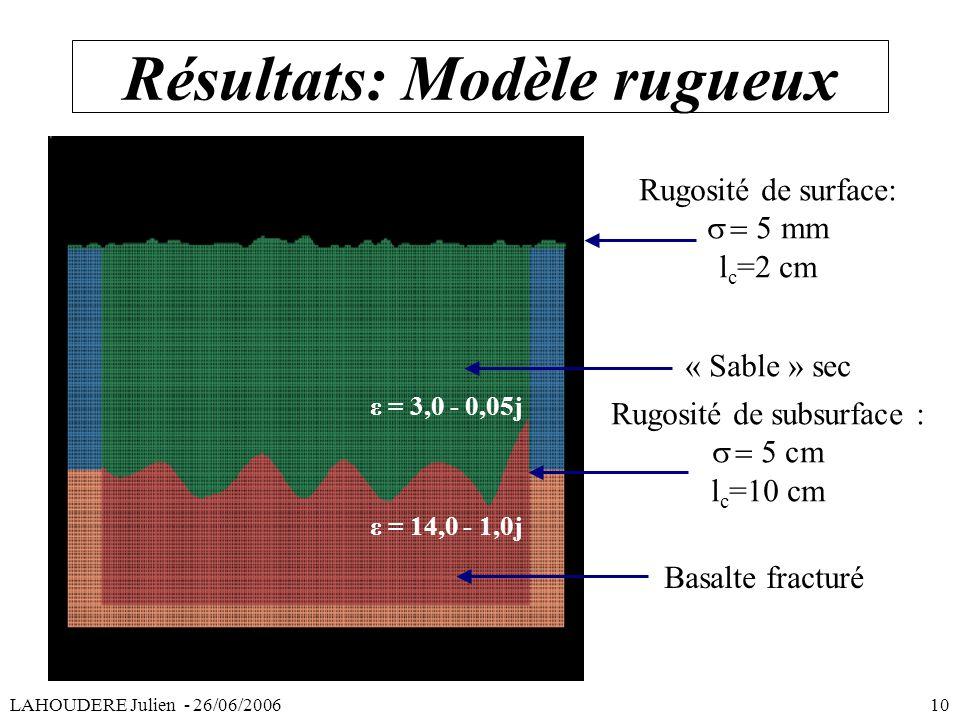 Résultats: Modèle rugueux « Sable » sec Basalte fracturé Rugosité de subsurface : cm l c =10 cm ε = 3,0 - 0,05j ε = 14,0 - 1,0j LAHOUDERE Julien - 26/