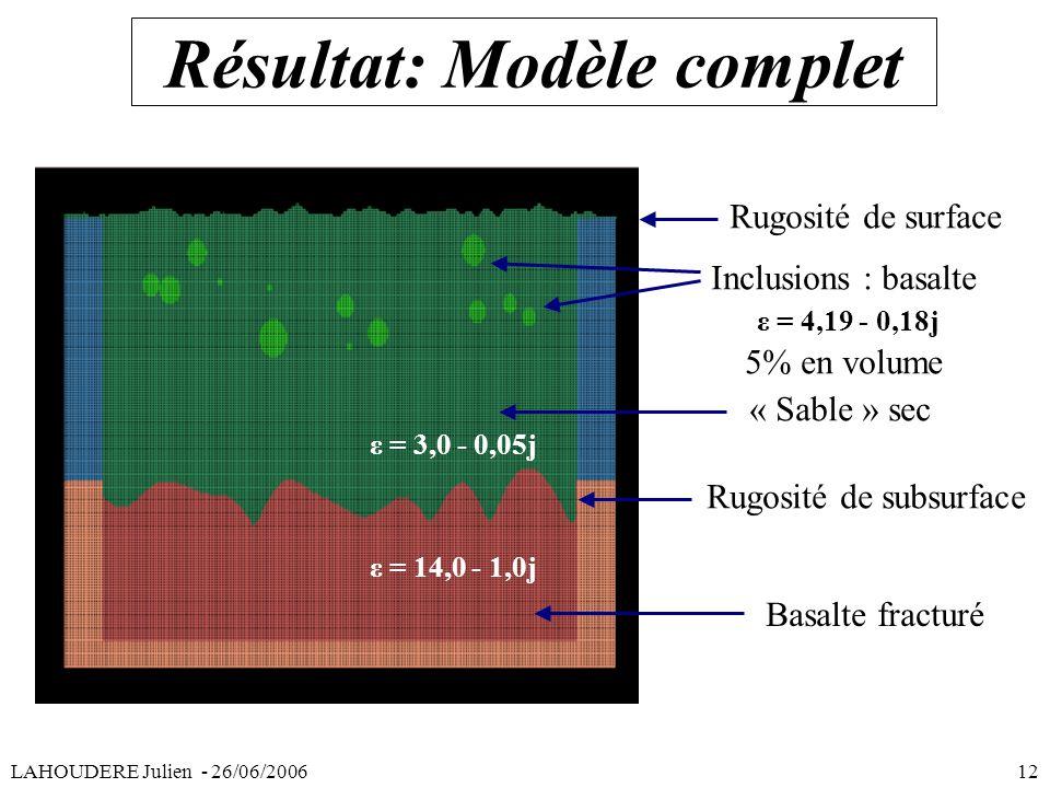 Résultat: Modèle complet « Sable » sec Basalte fracturé Rugosité de subsurface Inclusions : basalte ε = 4,19 - 0,18j 5% en volume ε = 3,0 - 0,05j ε =