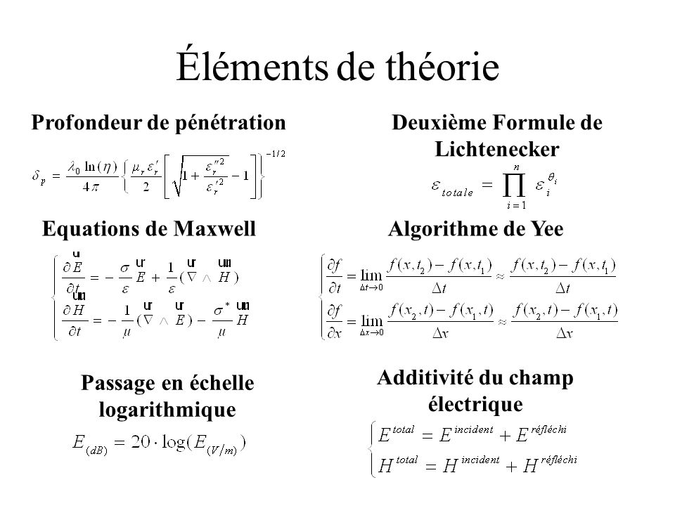 Deuxième Formule de Lichtenecker Profondeur de pénétration Passage en échelle logarithmique Additivité du champ électrique Equations de MaxwellAlgorit
