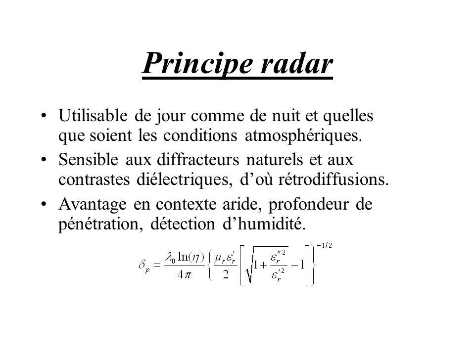 Principe radar Utilisable de jour comme de nuit et quelles que soient les conditions atmosphériques. Sensible aux diffracteurs naturels et aux contras