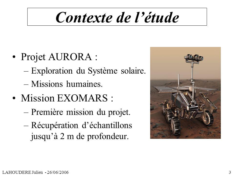 Contexte de létude Projet AURORA : –Exploration du Système solaire. –Missions humaines. Mission EXOMARS : –Première mission du projet. –Récupération d