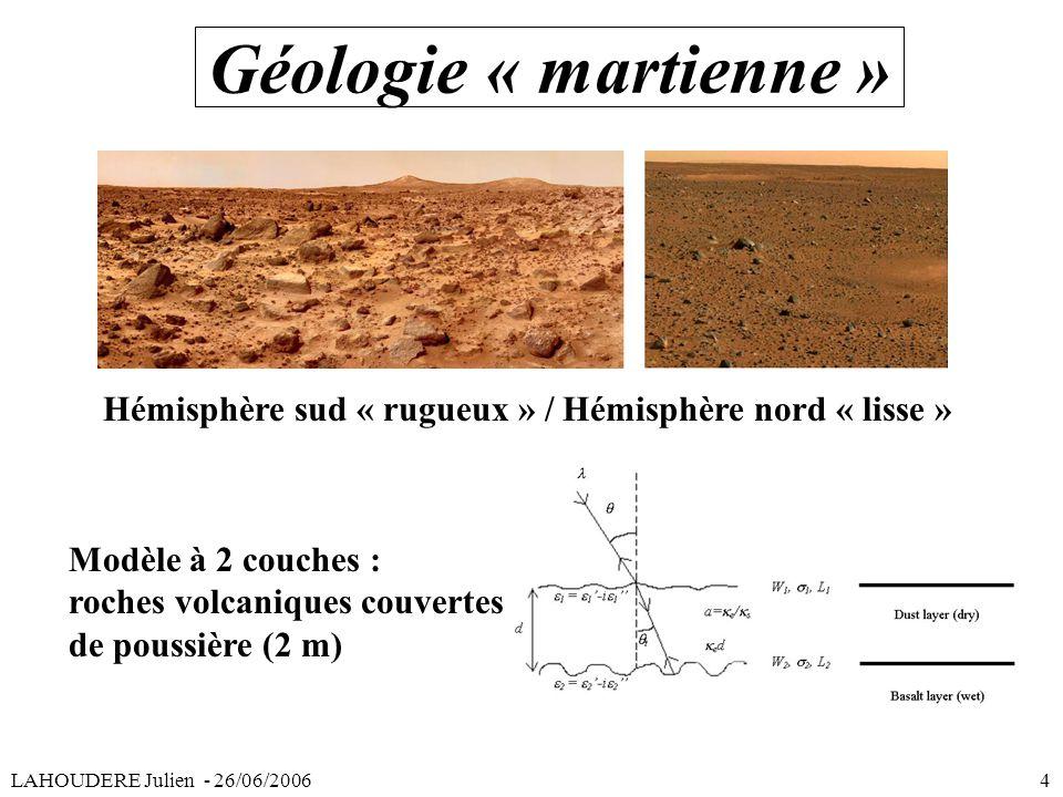 Géologie « martienne » Modèle à 2 couches : roches volcaniques couvertes de poussière (2 m) Hémisphère sud « rugueux » / Hémisphère nord « lisse » LAH