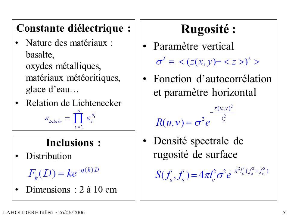 Rugosité : Paramètre vertical Fonction dautocorrélation et paramètre horizontal Densité spectrale de rugosité de surface Inclusions : Distribution Dim