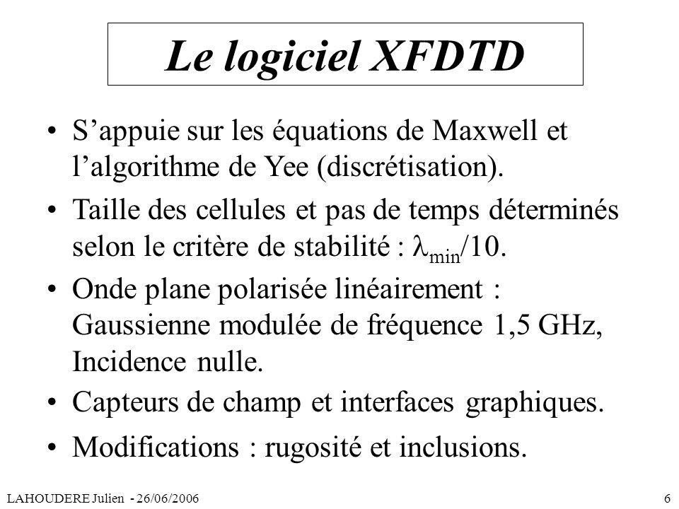 Sappuie sur les équations de Maxwell et lalgorithme de Yee (discrétisation). Onde plane polarisée linéairement : Gaussienne modulée de fréquence 1,5 G
