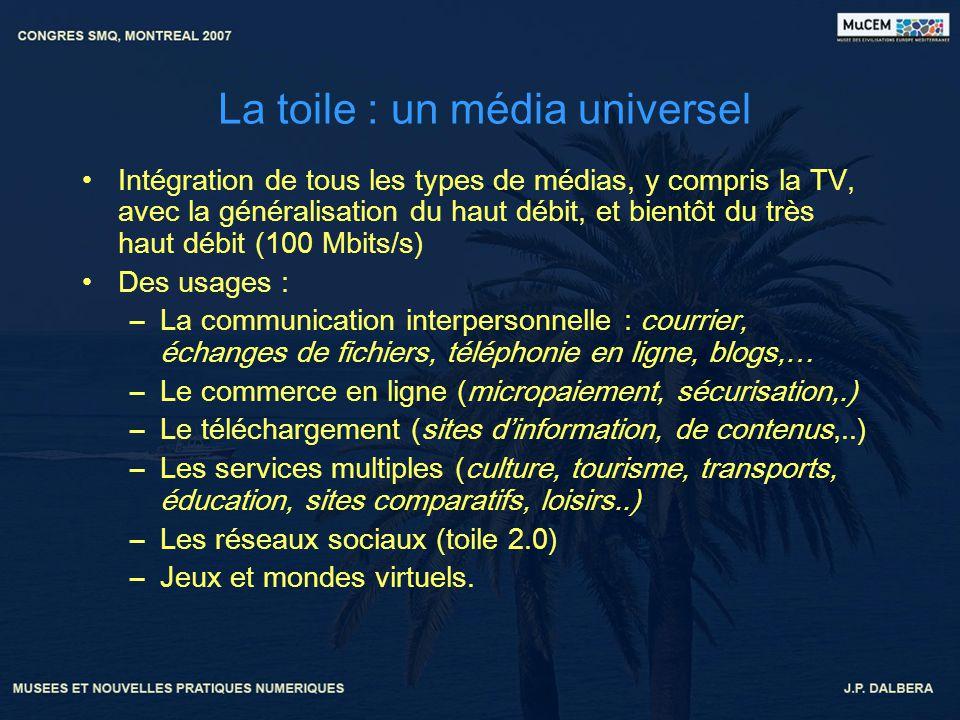 La toile : un média universel Intégration de tous les types de médias, y compris la TV, avec la généralisation du haut débit, et bientôt du très haut