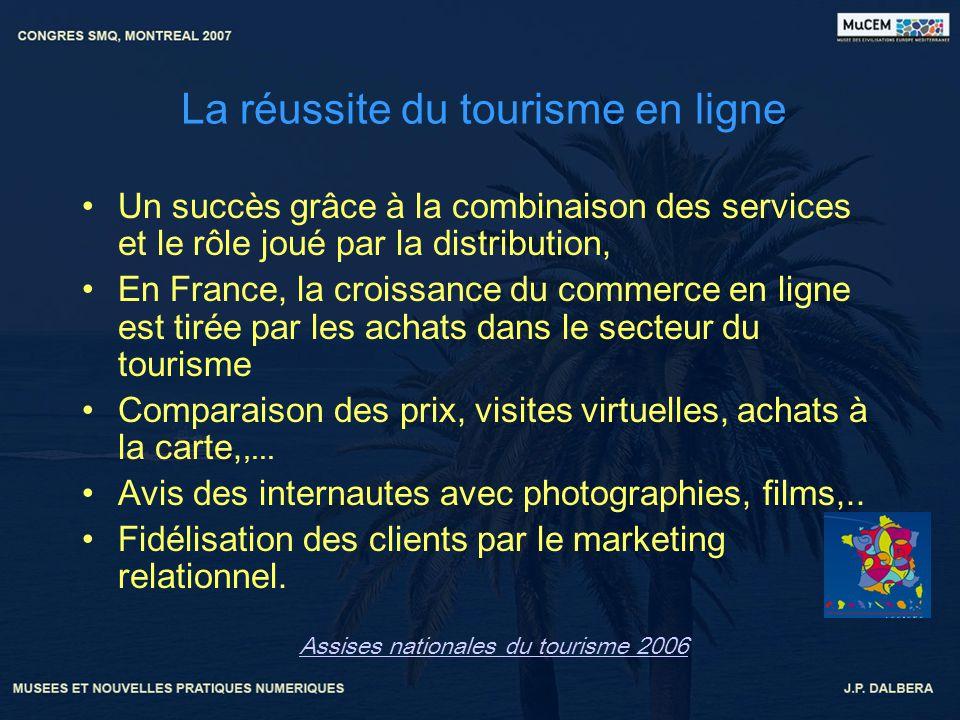 La réussite du tourisme en ligne Un succès grâce à la combinaison des services et le rôle joué par la distribution, En France, la croissance du commer
