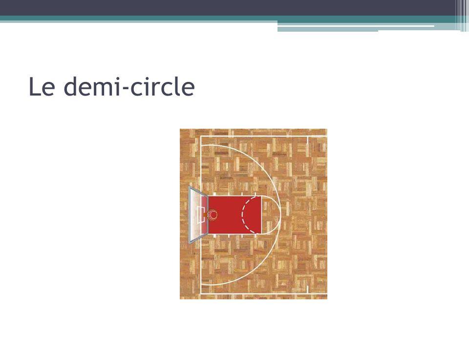 Le demi-circle
