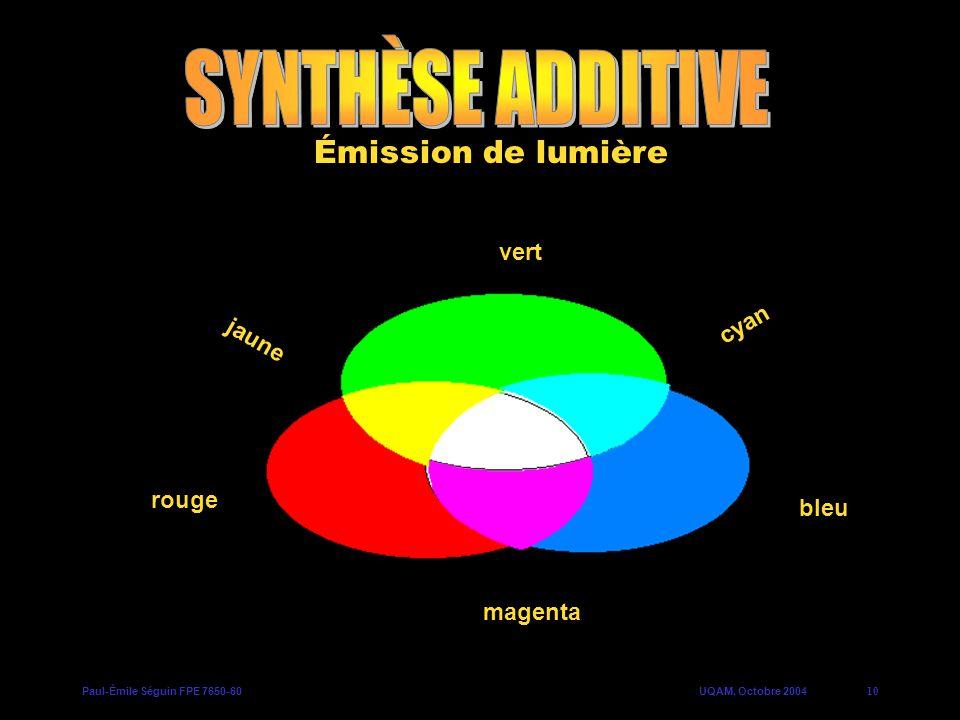 Paul-Émile Séguin FPE 7650-60UQAM, Octobre 200410 a) d) b) c) Émission de lumière rouge vert cyan bleu magenta jaune