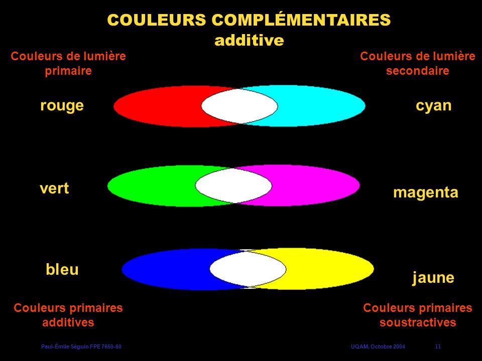Paul-Émile Séguin FPE 7650-60UQAM, Octobre 200411 COULEURS COMPLÉMENTAIRES jaune bleuvert magenta rougecyan Couleurs de lumière primaire Couleurs de l