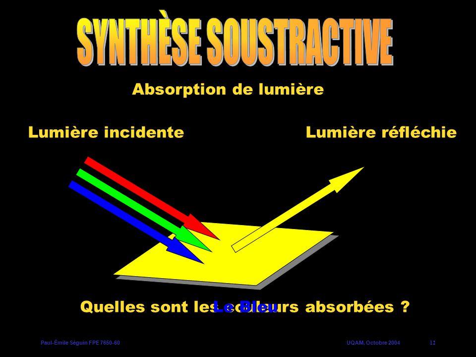 Paul-Émile Séguin FPE 7650-60UQAM, Octobre 200412 Quelles sont les couleurs absorbées ? Lumière incidenteLumière réfléchie Le Bleu Absorption de lumiè