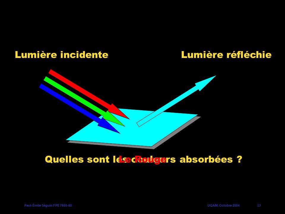 Paul-Émile Séguin FPE 7650-60UQAM, Octobre 200413 Quelles sont les couleurs absorbées ? Lumière réfléchieLumière incidente Le Rouge