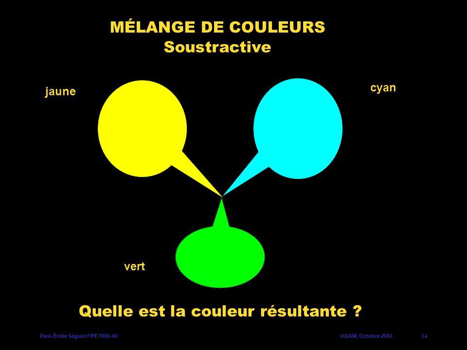 Paul-Émile Séguin FPE 7650-60UQAM, Octobre 200414 MÉLANGE DE COULEURS Quelle est la couleur résultante ? jaune cyan vert Soustractive