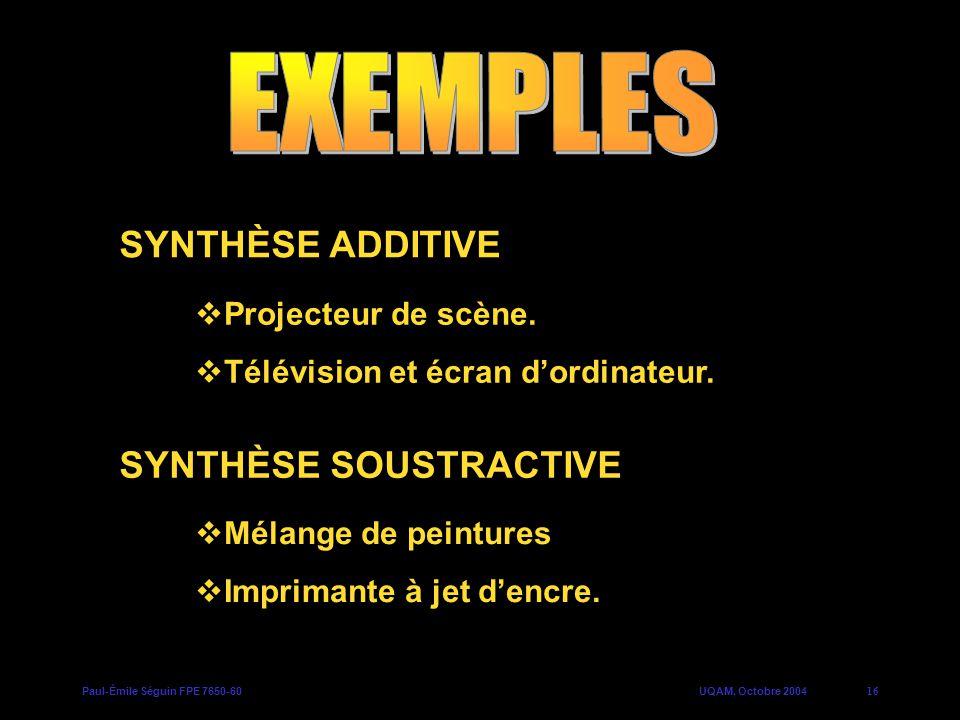 Paul-Émile Séguin FPE 7650-60UQAM, Octobre 200416 Projecteur de scène. Télévision et écran dordinateur. SYNTHÈSE ADDITIVE SYNTHÈSE SOUSTRACTIVE Mélang