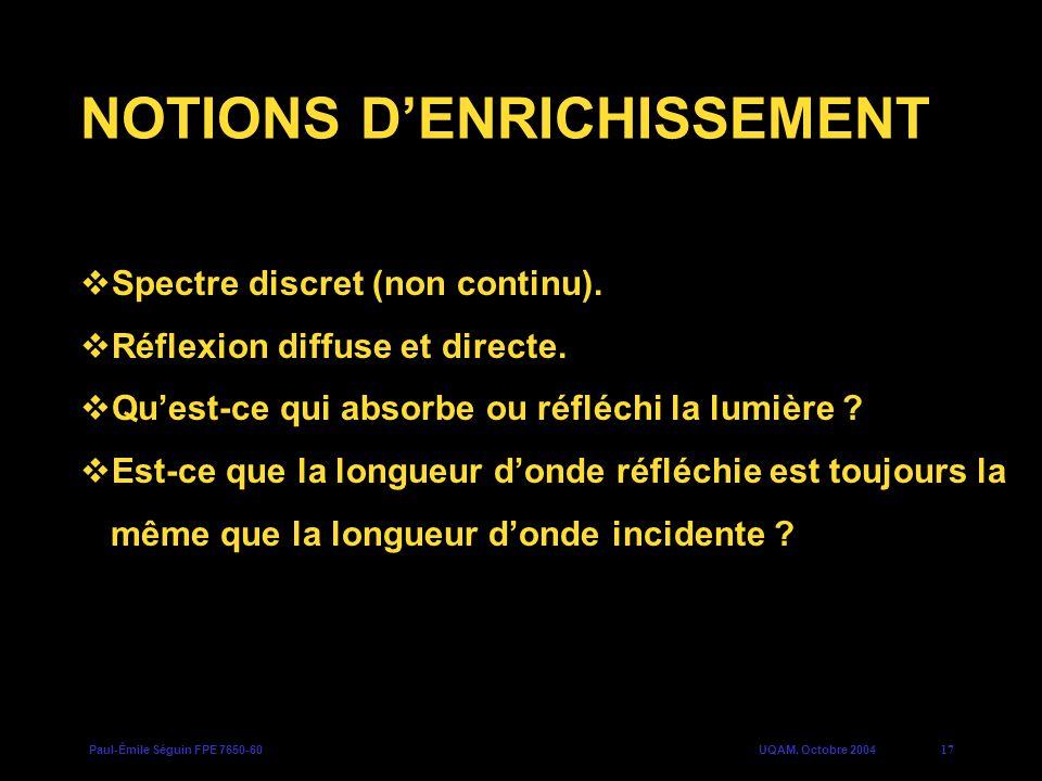 Paul-Émile Séguin FPE 7650-60UQAM, Octobre 200417 NOTIONS DENRICHISSEMENT Spectre discret (non continu). Réflexion diffuse et directe. Quest-ce qui ab