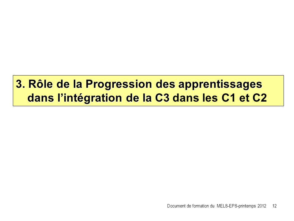 3. Rôle de la Progression des apprentissages dans lintégration de la C3 3. Rôle de la Progression des apprentissages dans lintégration de la C3 dans l