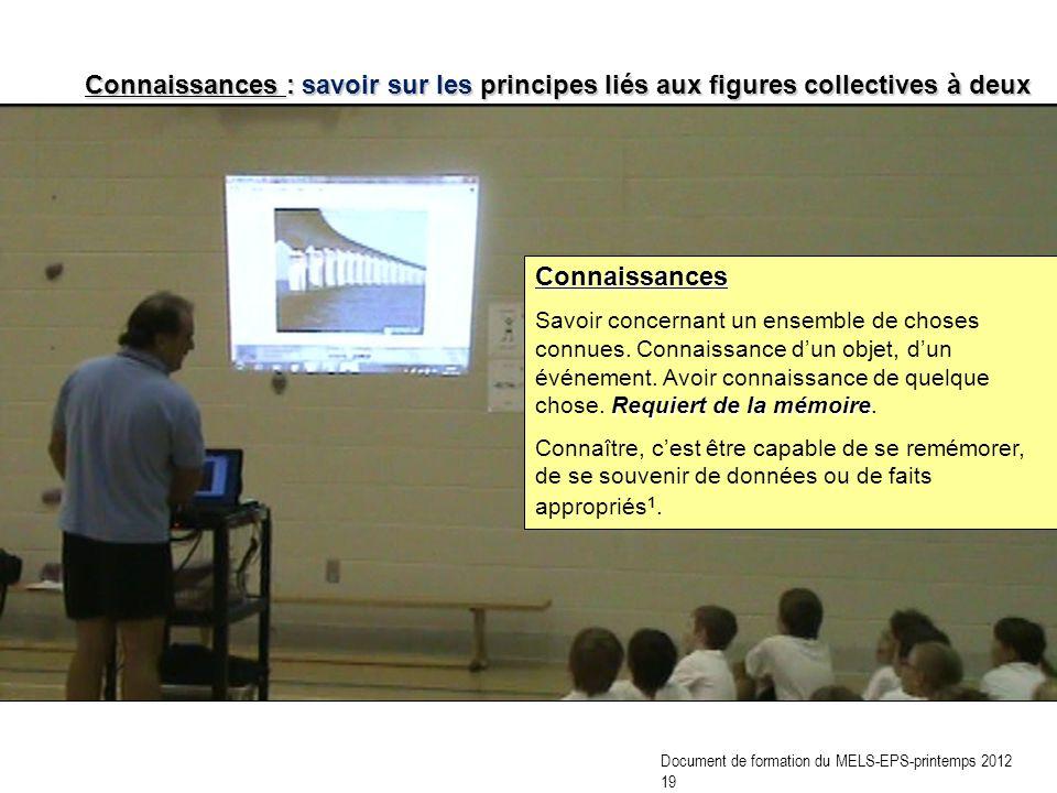 Connaissances : savoir sur les principes liés aux figures collectives à deux Document de formation du MELS-EPS-printemps 2012 19 Connaissances Requier