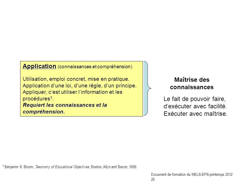 Application Application (connaissances et compréhension) Utilisation, emploi concret, mise en pratique. Application dune loi, dune règle, dun principe