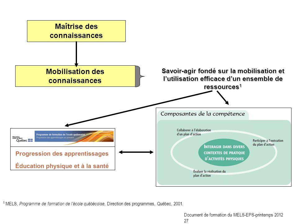 Mobilisation des connaissances Savoir-agir fondé sur la mobilisation et lutilisation efficace dun ensemble de ressources 1 Maîtrise des connaissances