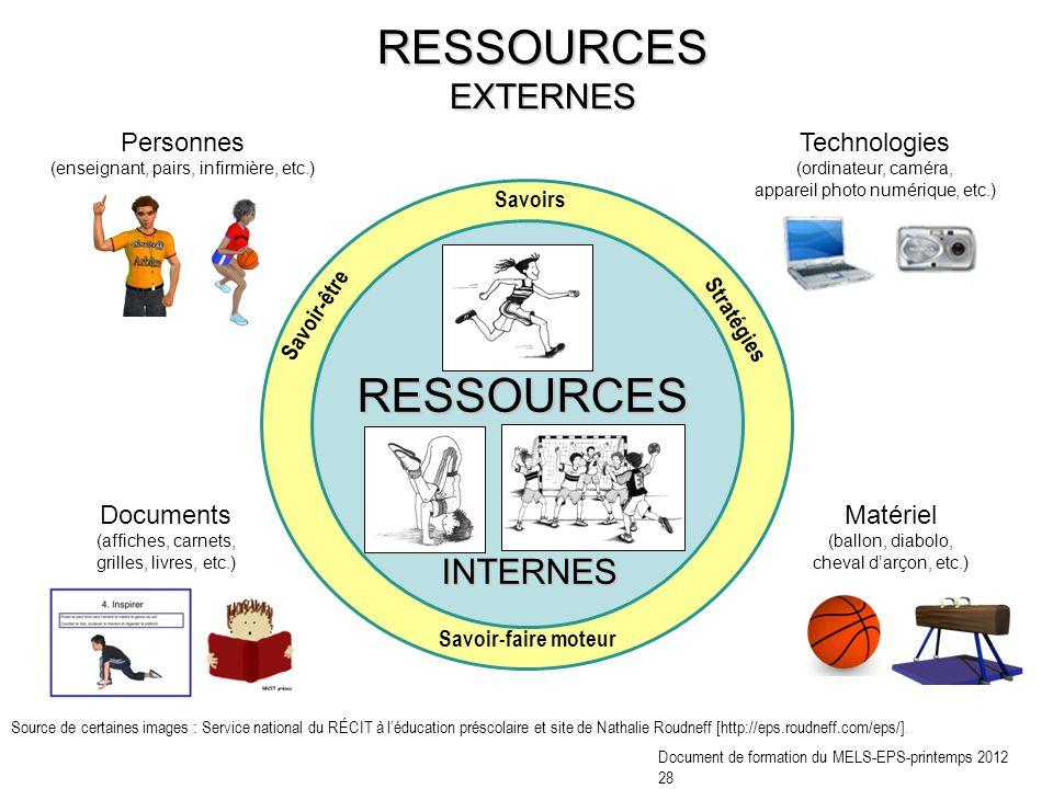 Source de certaines images : Service national du RÉCIT à léducation préscolaire et site de Nathalie Roudneff [http://eps.roudneff.com/eps/]. RESSOURCE