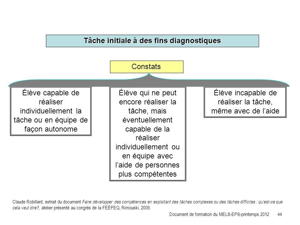 Tâche initiale à des fins diagnostiques Élève capable de réaliser individuellement la tâche ou en équipe de façon autonome Élève qui ne peut encore ré