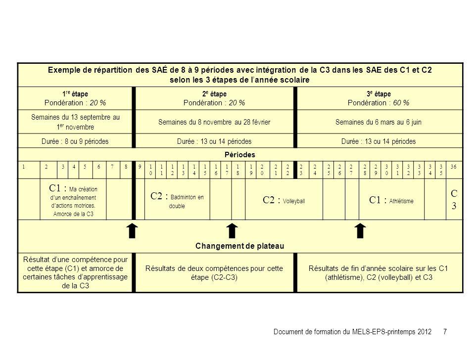 Exemple de répartition des SAÉ de 8 à 9 périodes avec intégration de la C3 dans les SAE des C1 et C2 selon les 3 étapes de lannée scolaire 1 re étape