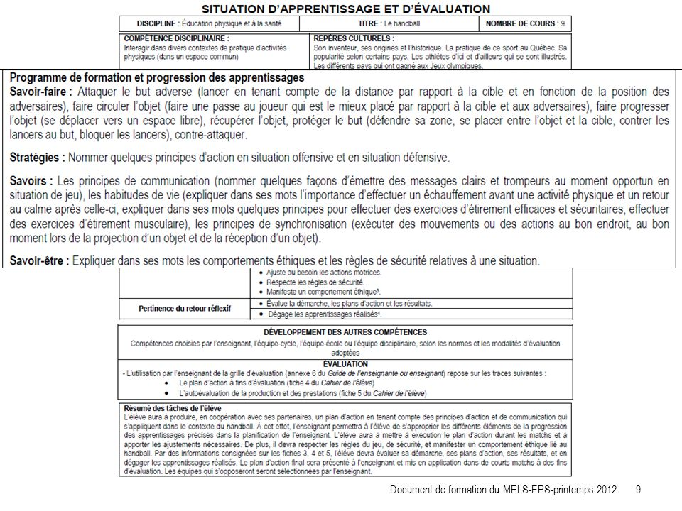 Document de formation du MELS-EPS-printemps 2012 10