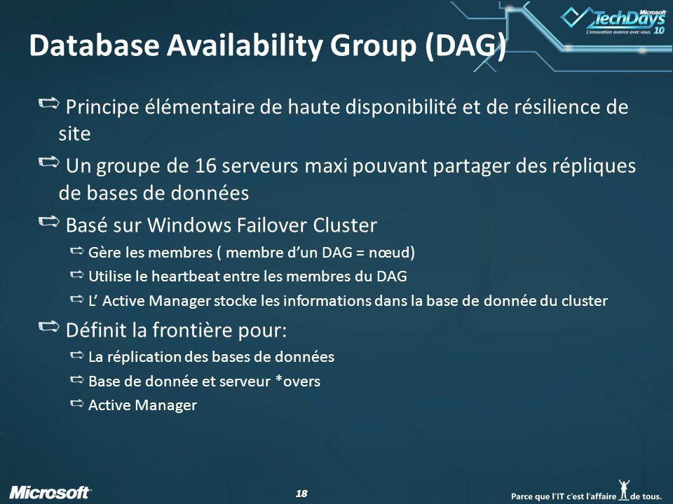 18 Database Availability Group (DAG) Principe élémentaire de haute disponibilité et de résilience de site Un groupe de 16 serveurs maxi pouvant partager des répliques de bases de données Basé sur Windows Failover Cluster Gère les membres ( membre dun DAG = nœud) Utilise le heartbeat entre les membres du DAG L Active Manager stocke les informations dans la base de donnée du cluster Définit la frontière pour: La réplication des bases de données Base de donnée et serveur *overs Active Manager