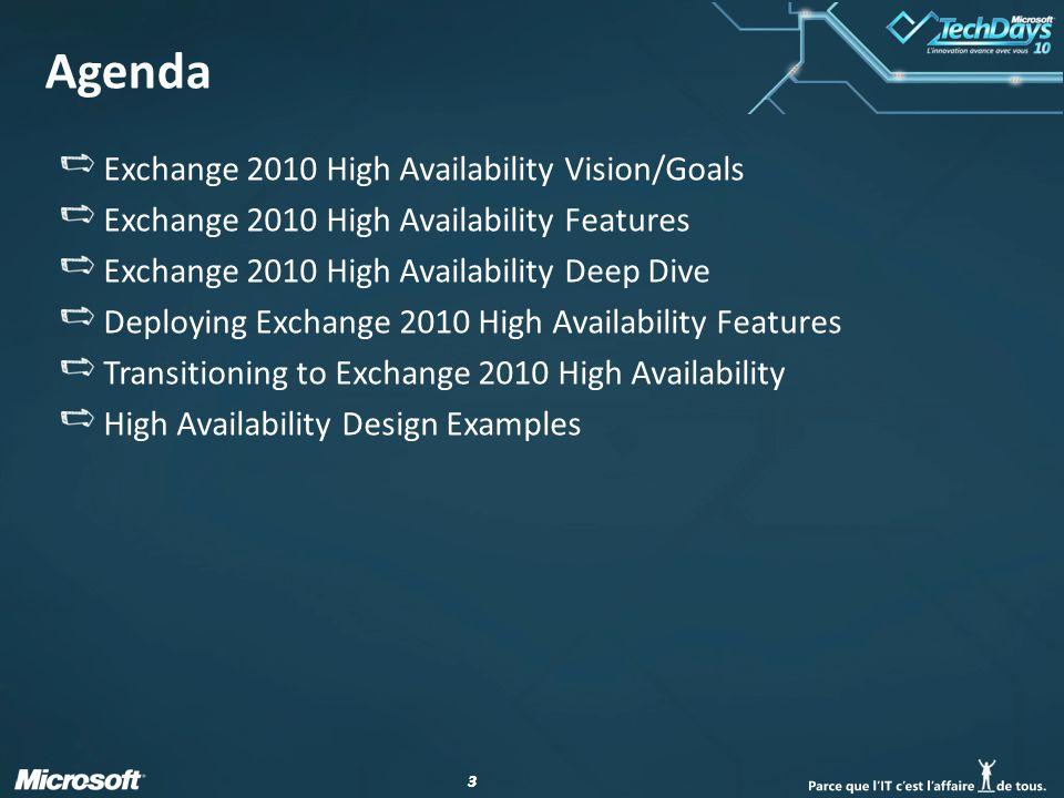 44 Vision de la Haute disponibilité Exchange 2010