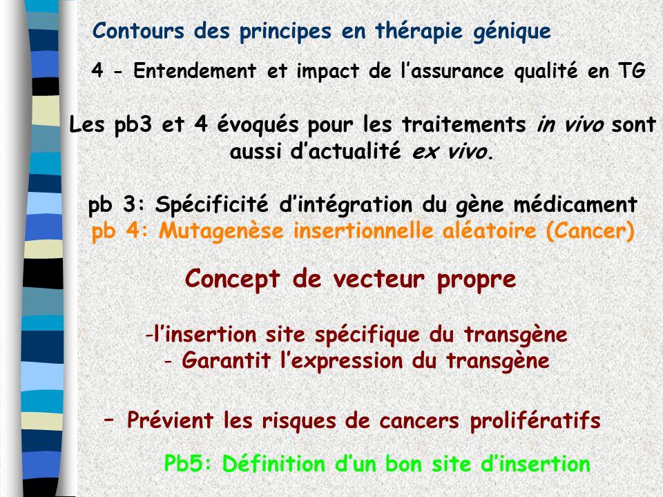 Les pb3 et 4 évoqués pour les traitements in vivo sont aussi dactualité ex vivo. pb 3: Spécificité dintégration du gène médicament pb 4: Mutagenèse in