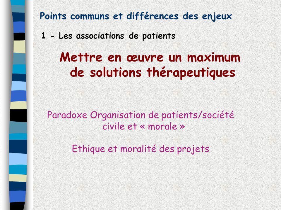 Points communs et différences des enjeux 1 - Les associations de patients Mettre en œuvre un maximum de solutions thérapeutiques Paradoxe Organisation