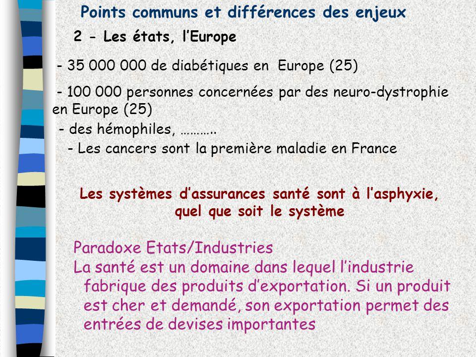 Points communs et différences des enjeux 2 - Les états, lEurope - 35 000 000 de diabétiques en Europe (25) - Les cancers sont la première maladie en F