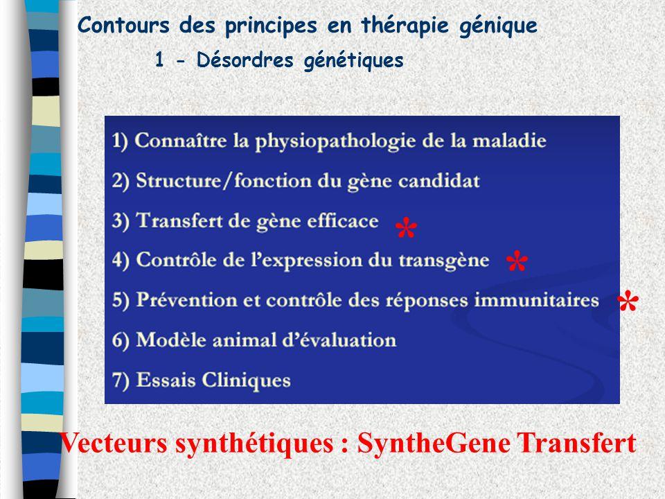 * * * Vecteurs synthétiques : SyntheGene Transfert Contours des principes en thérapie génique 1 - Désordres génétiques