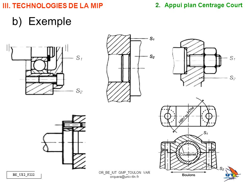 BE_UE2_F222 OR_BE_IUT GMP_TOULON VAR orquera@univ-tln.fr 18/84 b)Exemple III. TECHNOLOGIES DE LA MIP 2.Appui plan Centrage Court …/…