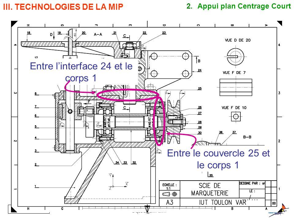 BE_UE2_F222 OR_BE_IUT GMP_TOULON VAR orquera@univ-tln.fr 19/84 Entre linterface 24 et le corps 1 III. TECHNOLOGIES DE LA MIP 2.Appui plan Centrage Cou