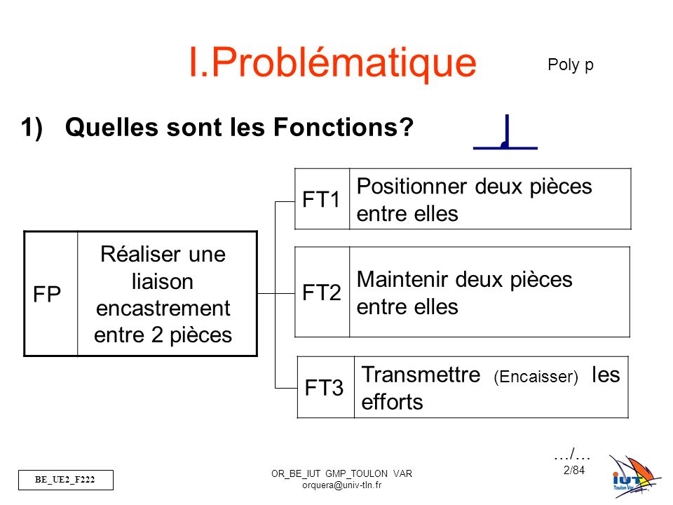 BE_UE2_F222 OR_BE_IUT GMP_TOULON VAR orquera@univ-tln.fr 63/84 THE END